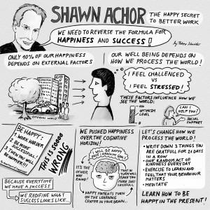 Hur lycka i nuet påverkar din framgång i livet